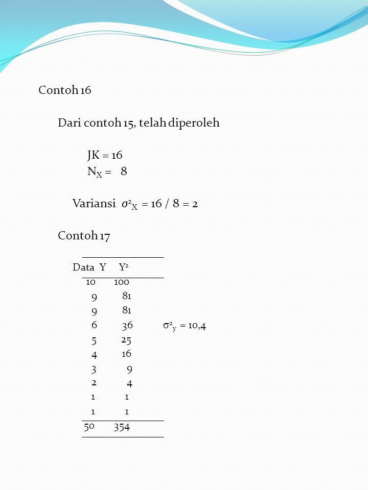 Dari contoh 15, telah diperoleh JK = 16 NX = 8