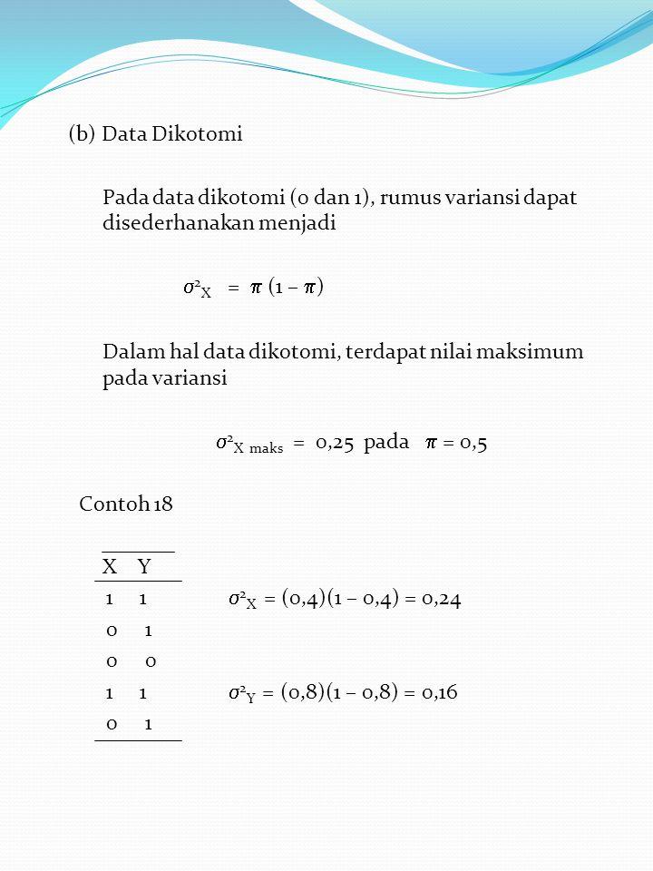 Dalam hal data dikotomi, terdapat nilai maksimum pada variansi