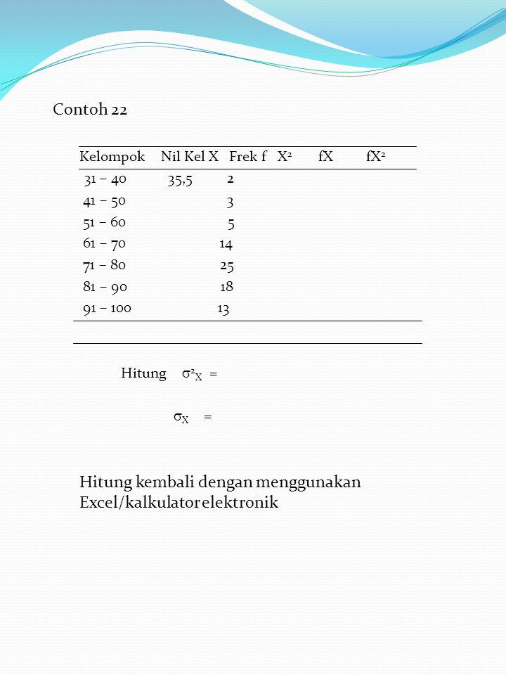 Contoh 22 Kelompok Nil Kel X Frek f X2 fX fX2 31 – 40 35,5 2 41 – 50 3