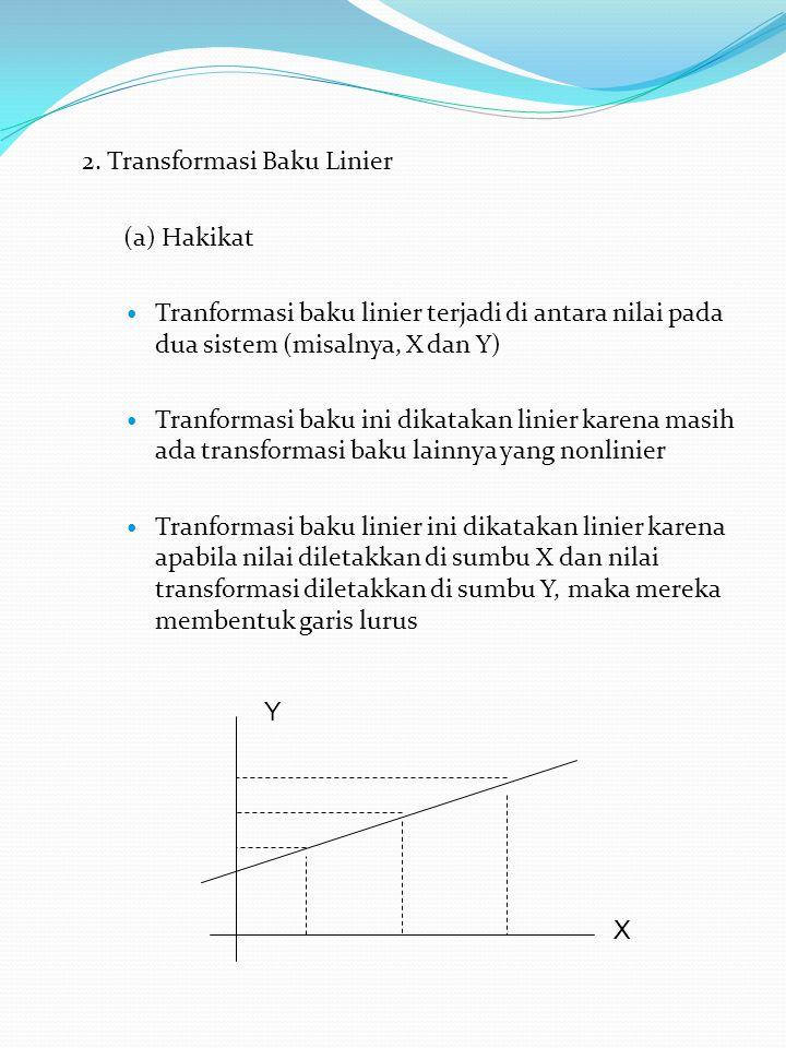 2. Transformasi Baku Linier
