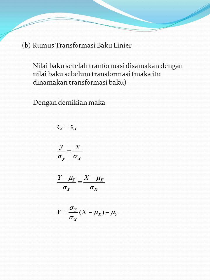 (b) Rumus Transformasi Baku Linier