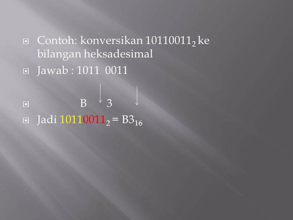 Contoh: konversikan 101100112 ke bilangan heksadesimal