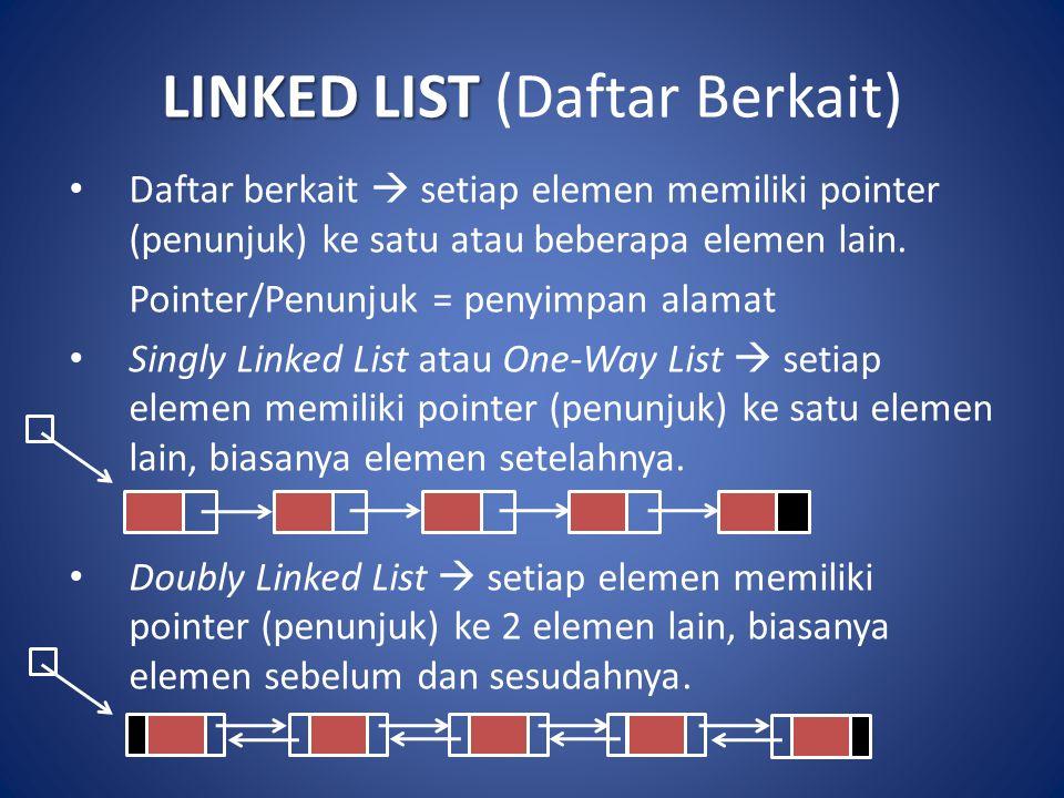 LINKED LIST (Daftar Berkait)