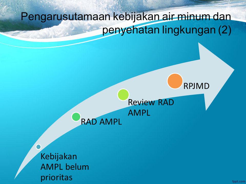 Pengarusutamaan kebijakan air minum dan penyehatan lingkungan (2)
