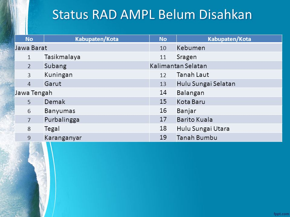 Status RAD AMPL Belum Disahkan