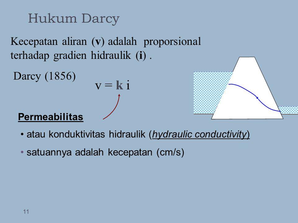 Hukum Darcy Kecepatan aliran (v) adalah proporsional terhadap gradien hidraulik (i) . Darcy (1856)