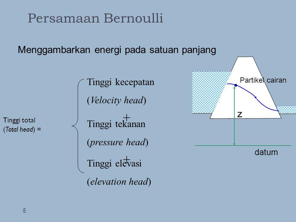 Persamaan Bernoulli + + Menggambarkan energi pada satuan panjang