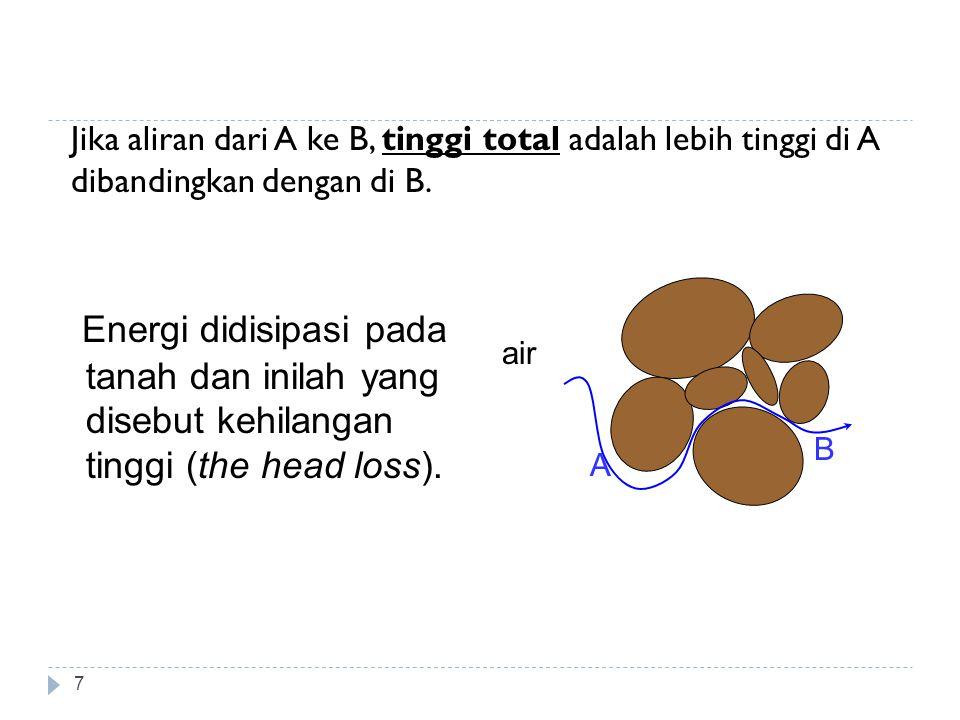 Jika aliran dari A ke B, tinggi total adalah lebih tinggi di A dibandingkan dengan di B.