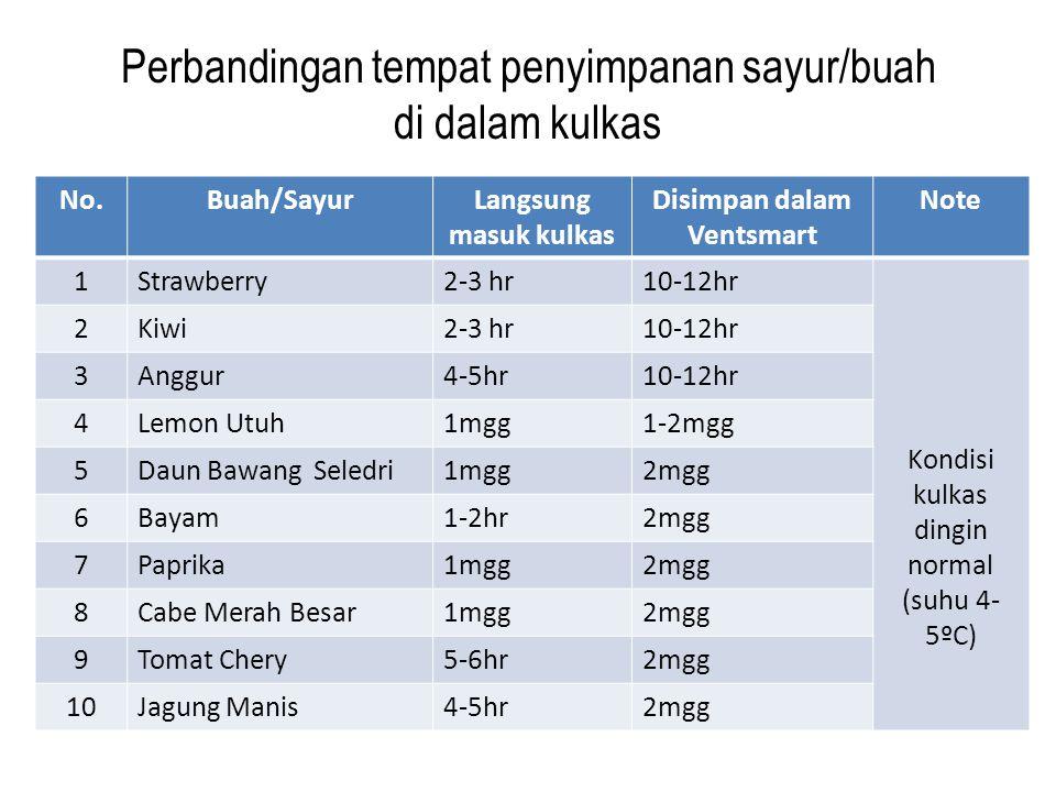 Perbandingan tempat penyimpanan sayur/buah di dalam kulkas