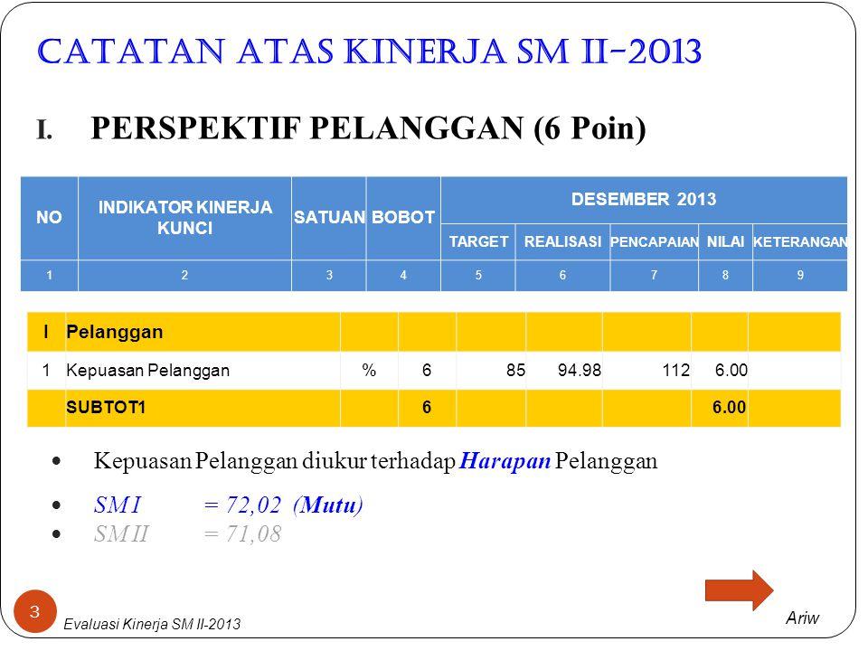 CATATAN ATAS KINERJA SM II-2013