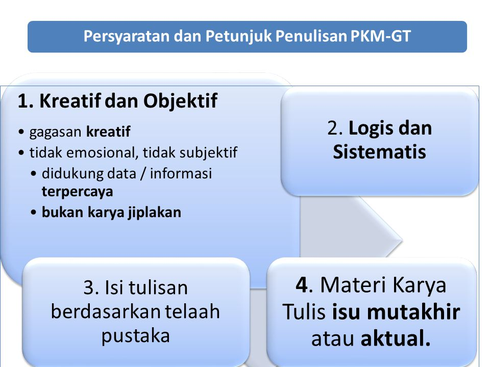 Persyaratan dan Petunjuk Penulisan PKM-GT