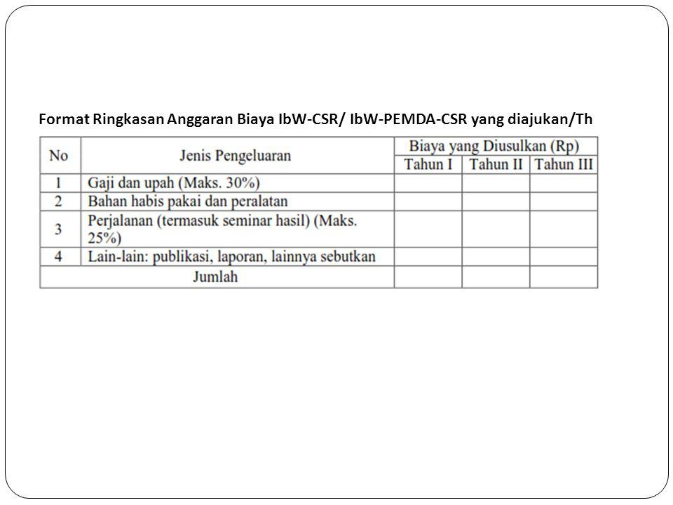 Format Ringkasan Anggaran Biaya IbW-CSR/ IbW-PEMDA-CSR yang diajukan/Th
