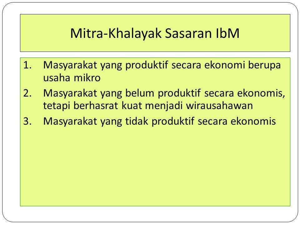 Mitra-Khalayak Sasaran IbM