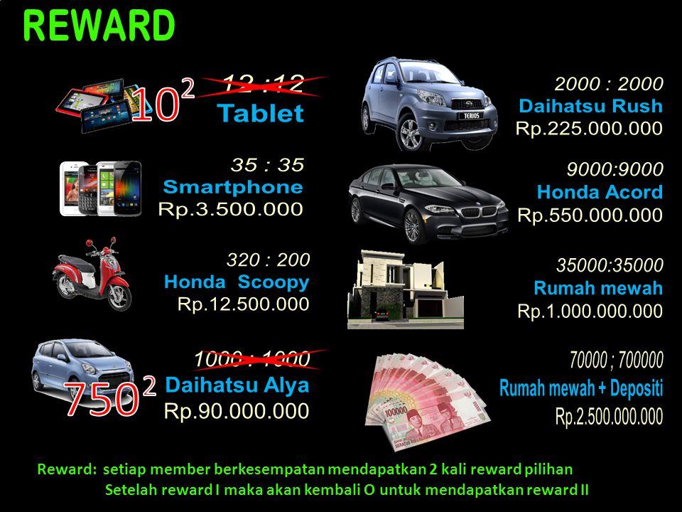 10 750 REWARD 12 :12 Tablet 2000 : 2000 Daihatsu Rush Rp.225.000.000