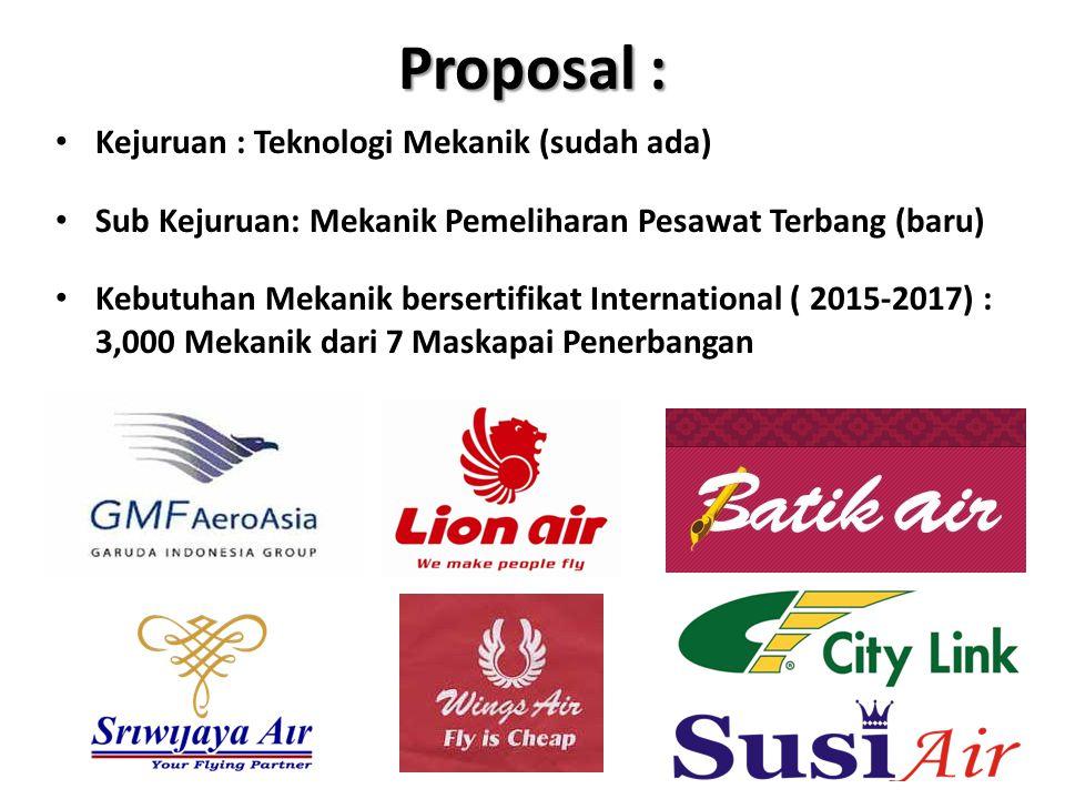 Proposal : Kejuruan : Teknologi Mekanik (sudah ada)