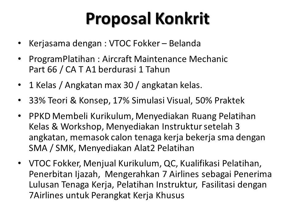 Proposal Konkrit Kerjasama dengan : VTOC Fokker – Belanda