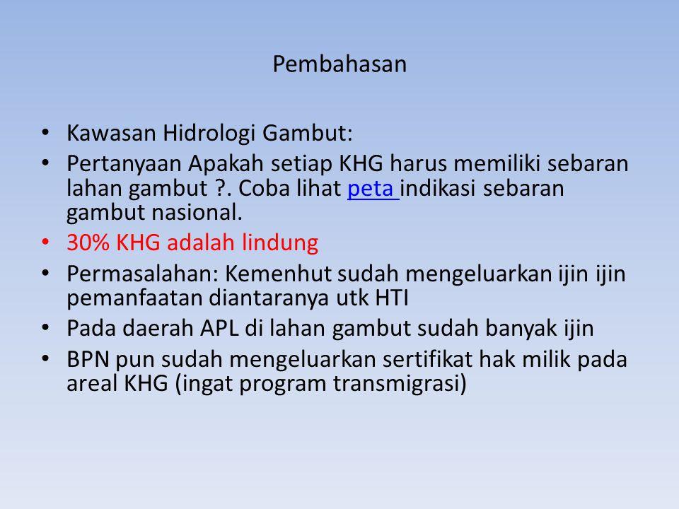 Pembahasan Kawasan Hidrologi Gambut: