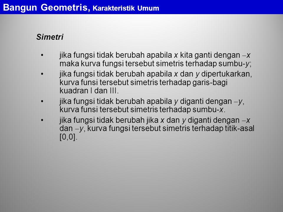 Bangun Geometris, Karakteristik Umum