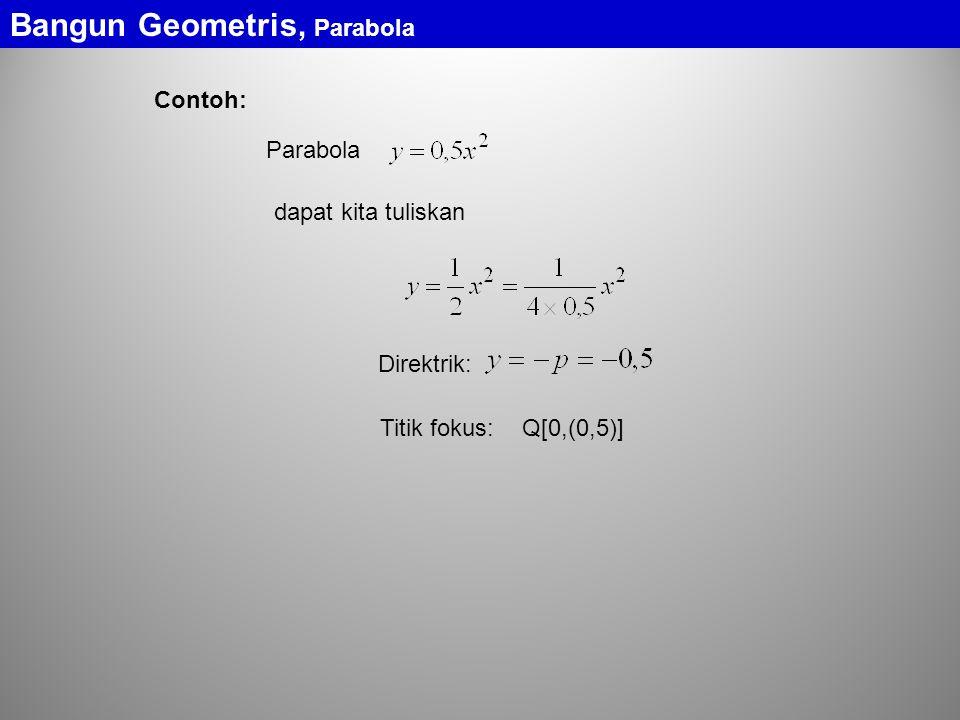 Bangun Geometris, Parabola