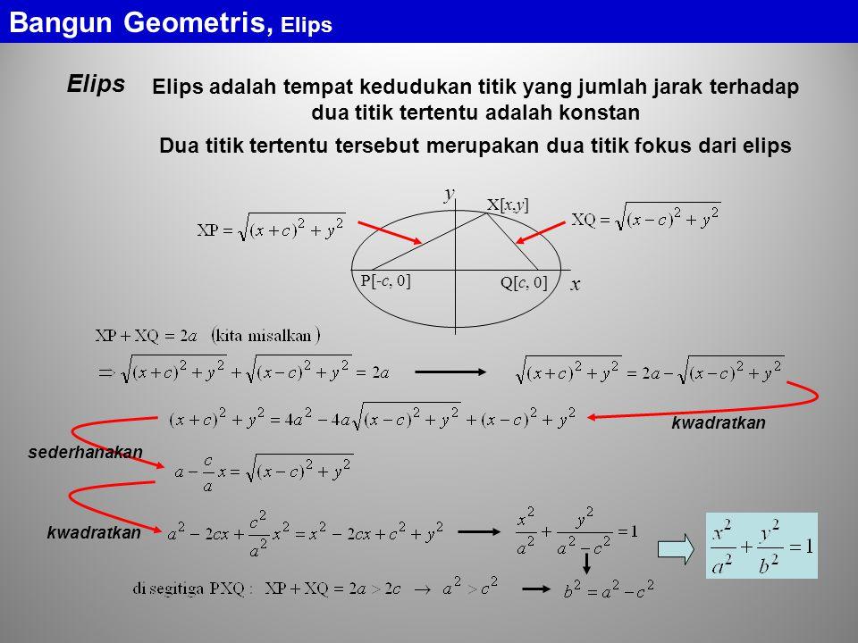 Dua titik tertentu tersebut merupakan dua titik fokus dari elips