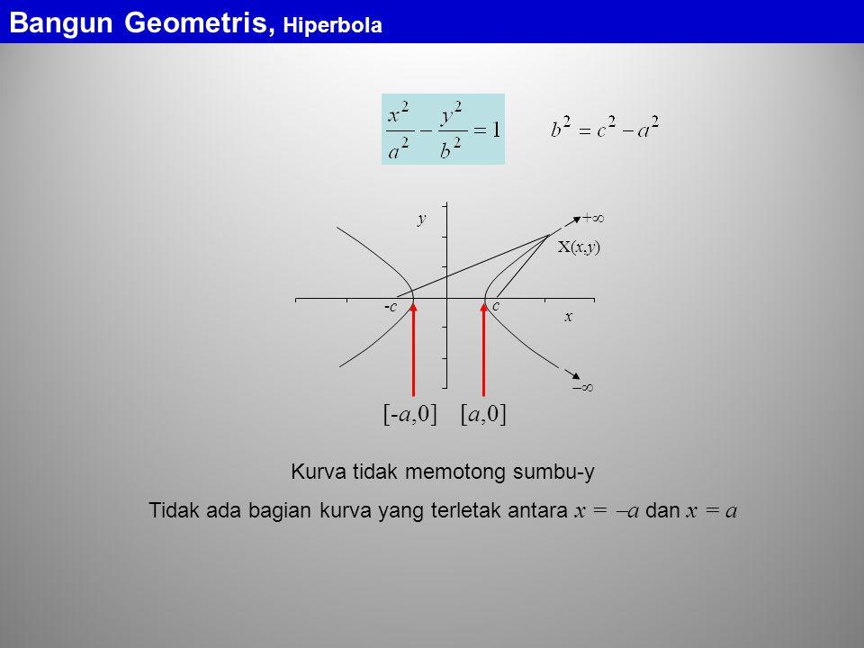Bangun Geometris, Hiperbola