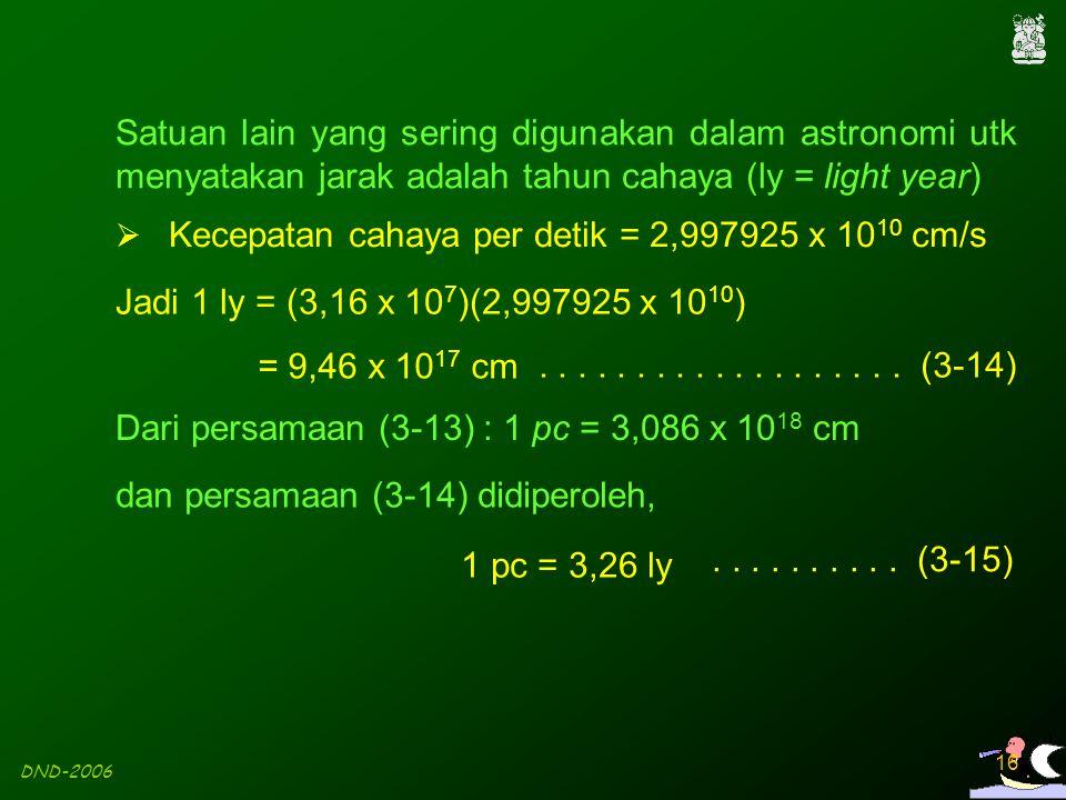Satuan lain yang sering digunakan dalam astronomi utk menyatakan jarak adalah tahun cahaya (ly = light year)
