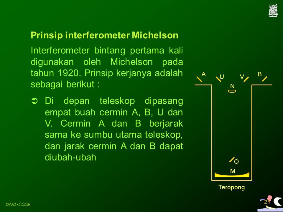 Prinsip interferometer Michelson