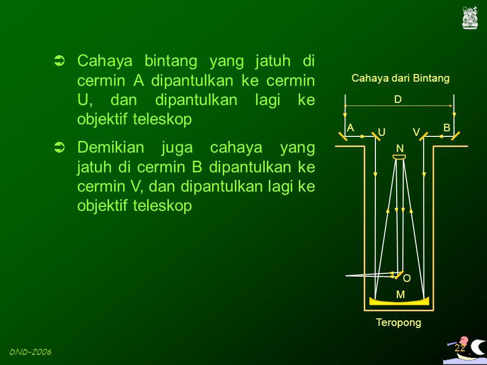 Cahaya bintang yang jatuh di cermin A dipantulkan ke cermin U, dan dipantulkan lagi ke objektif teleskop