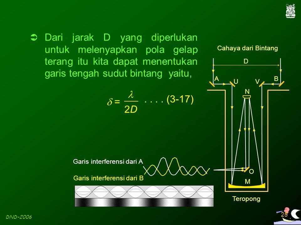 Dari jarak D yang diperlukan untuk melenyapkan pola gelap terang itu kita dapat menentukan garis tengah sudut bintang yaitu,