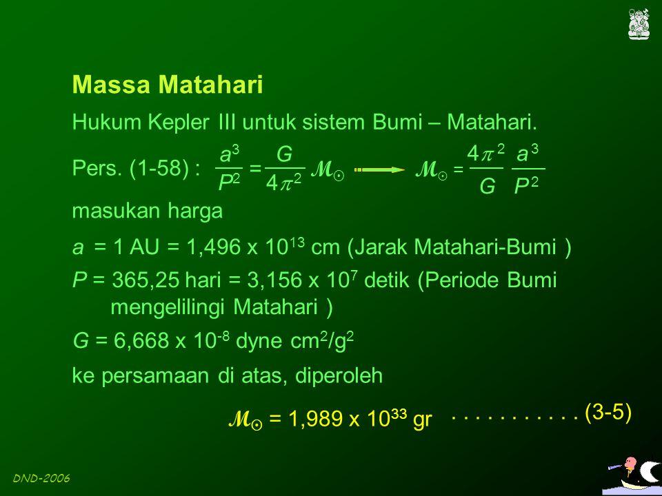 Massa Matahari Hukum Kepler III untuk sistem Bumi – Matahari. = M a3