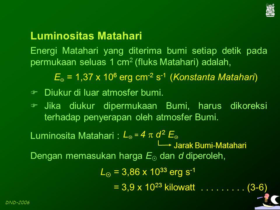 Luminositas Matahari Energi Matahari yang diterima bumi setiap detik pada permukaan seluas 1 cm2 (fluks Matahari) adalah,