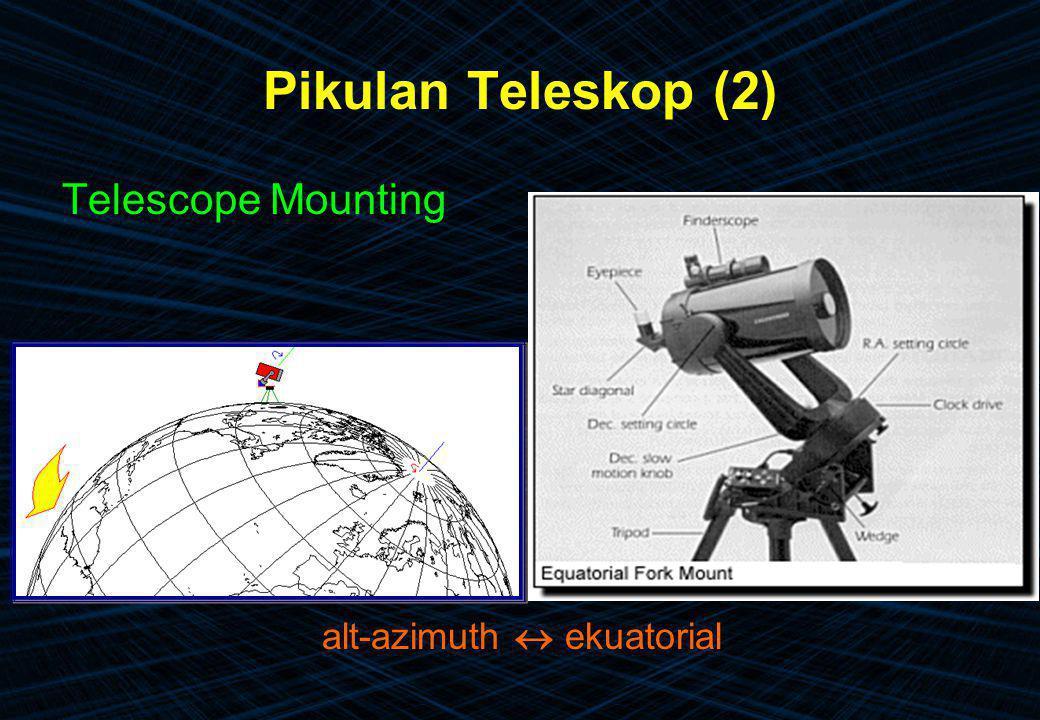 Pikulan Teleskop (2) Telescope Mounting alt-azimuth  ekuatorial