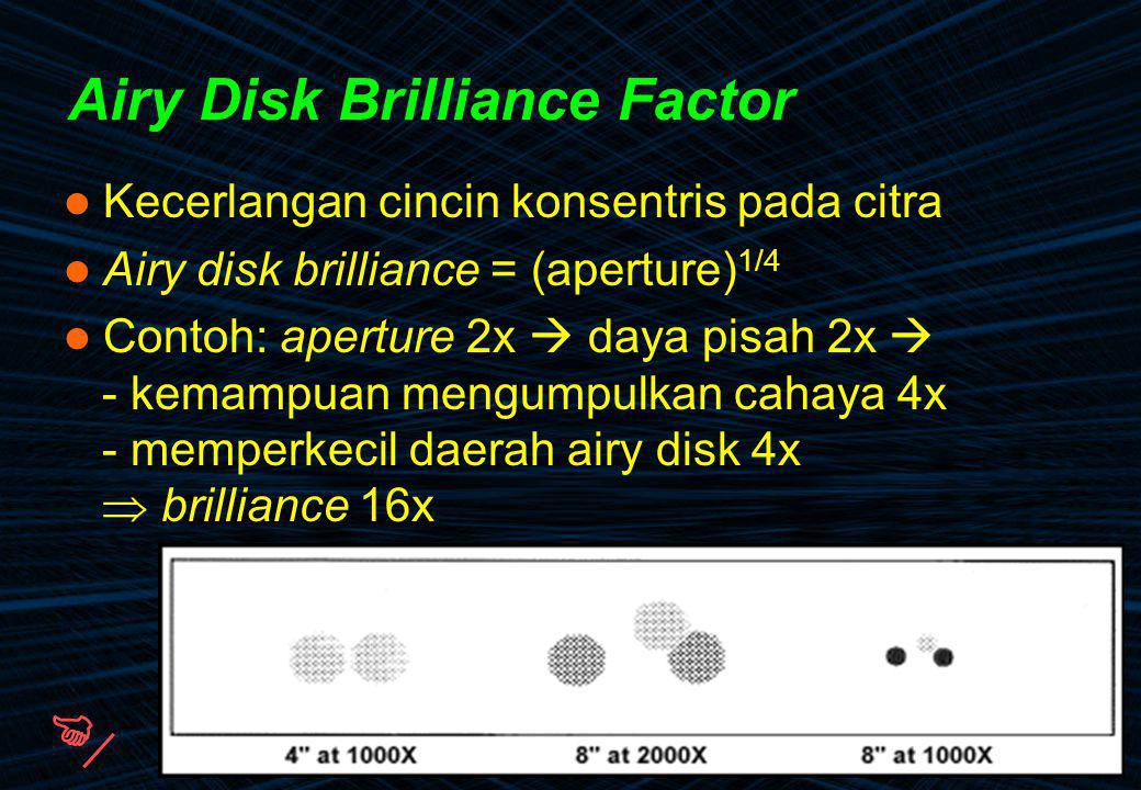 Airy Disk Brilliance Factor