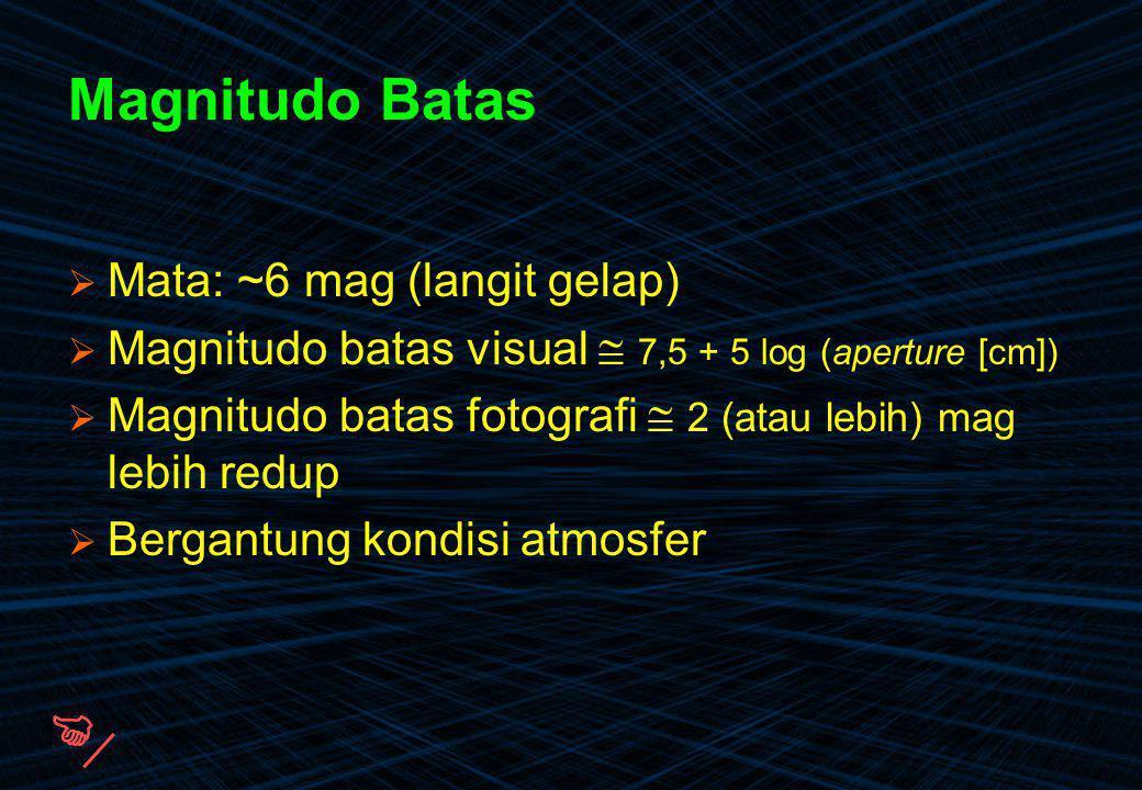  Magnitudo Batas Mata: ~6 mag (langit gelap)