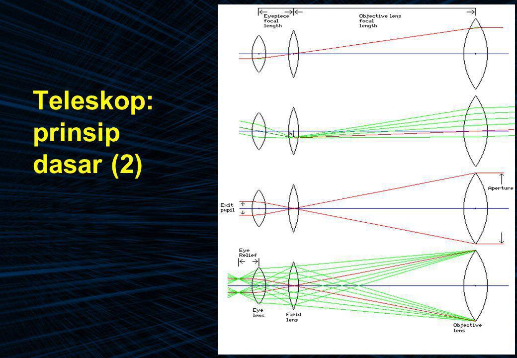Teleskop: prinsip dasar (2)