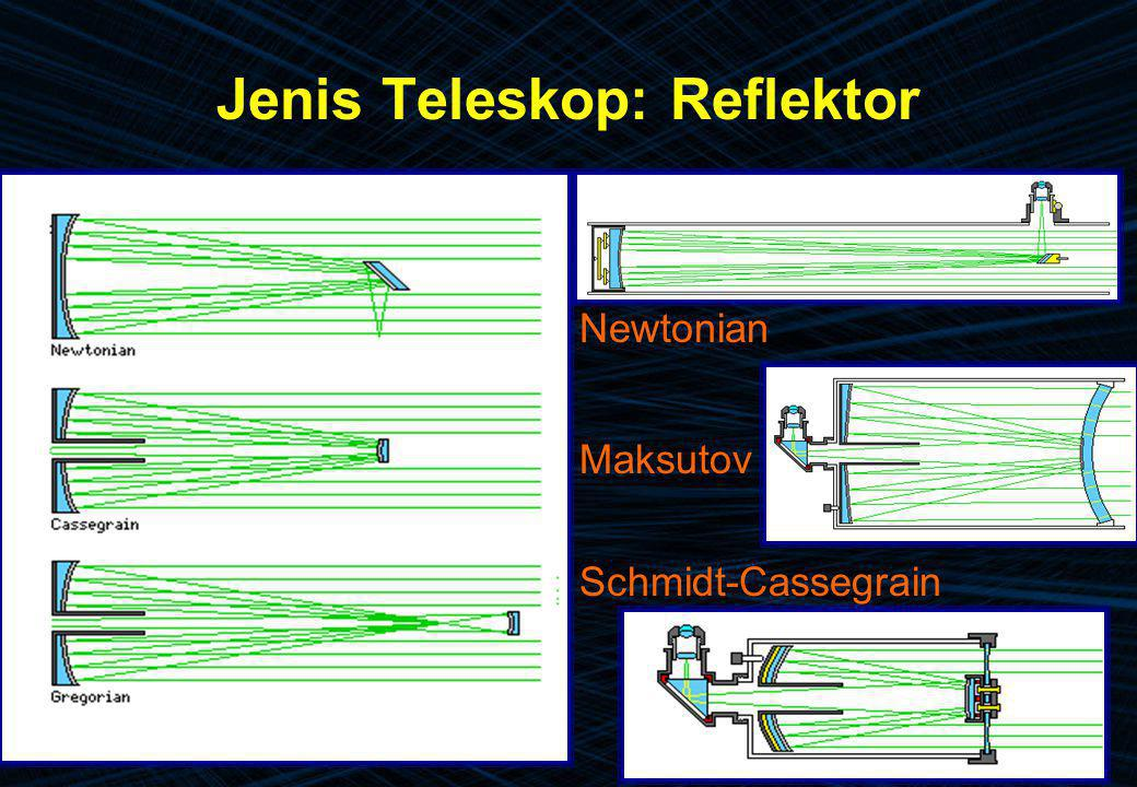 Jenis Teleskop: Reflektor