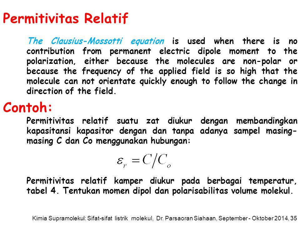 Permitivitas Relatif Contoh:
