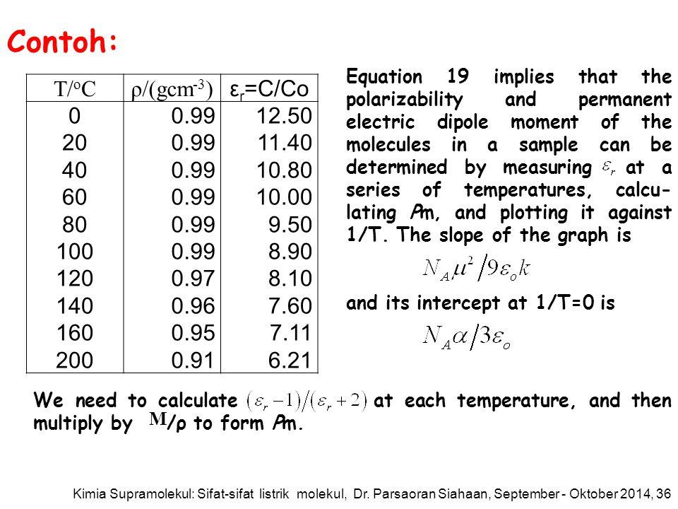 Contoh: T/oC ρ/(gcm-3) εr=C/Co 20 40 60 80 100 120 140 160 200 0.99