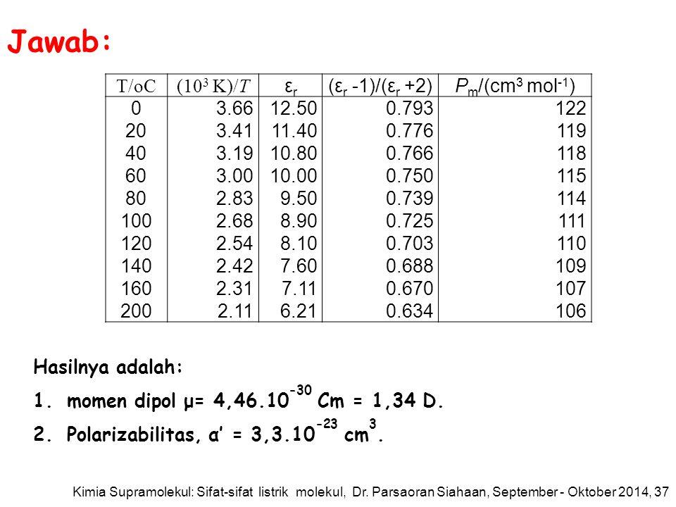 Jawab: T/oC (103 K)/T εr (εr -1)/(εr +2) Pm/(cm3 mol-1) 20 40 60 80