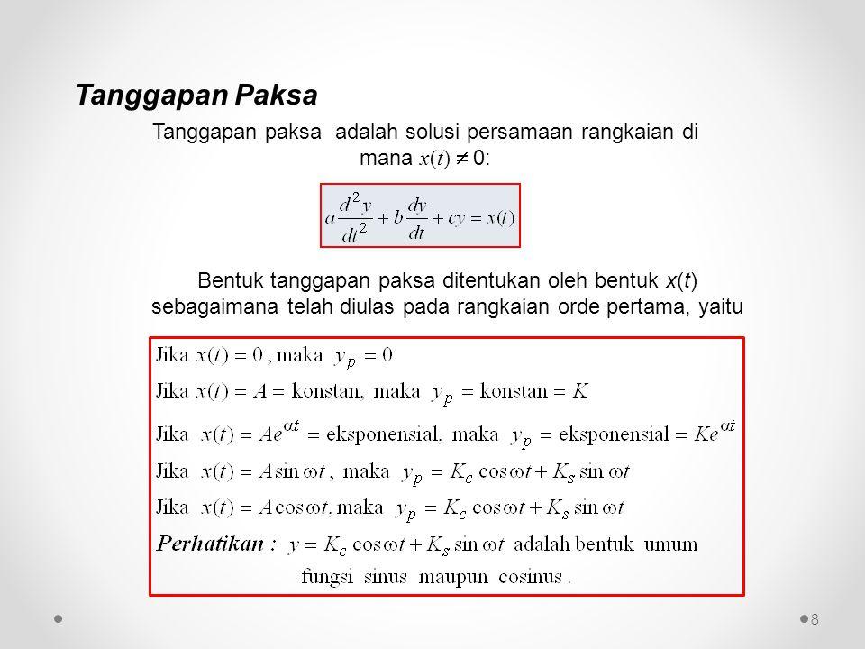 Tanggapan paksa adalah solusi persamaan rangkaian di mana x(t)  0: