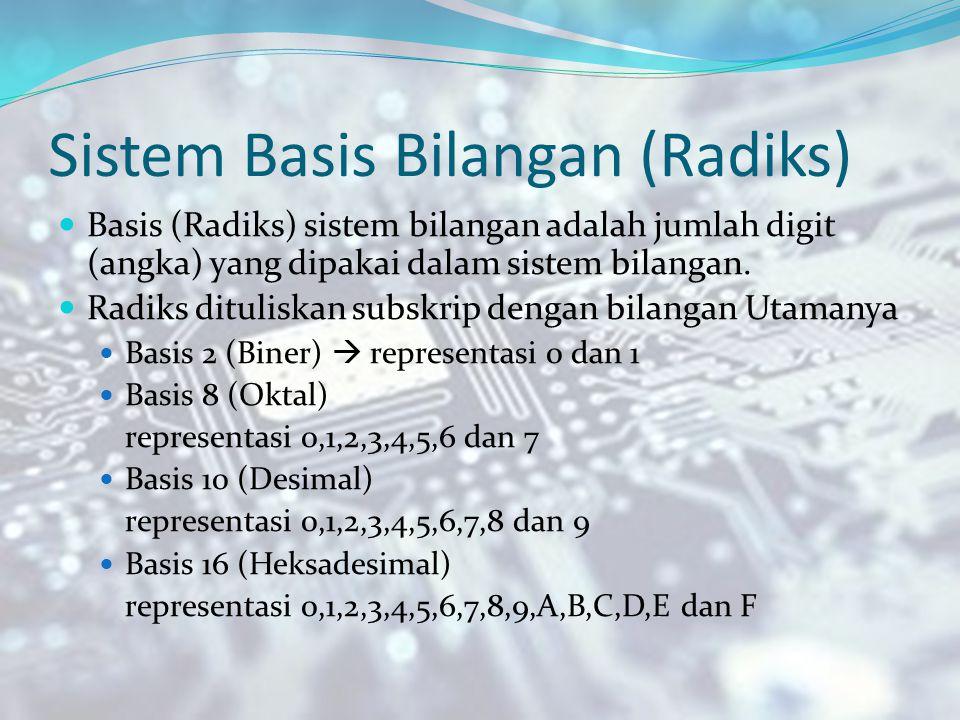 Sistem Basis Bilangan (Radiks)