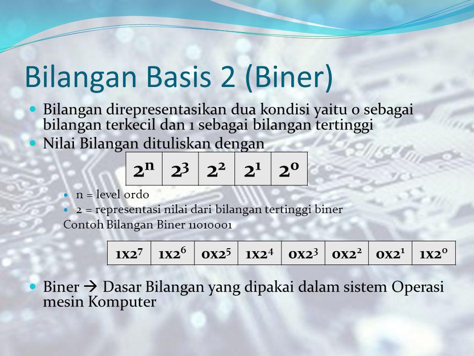 Bilangan Basis 2 (Biner)