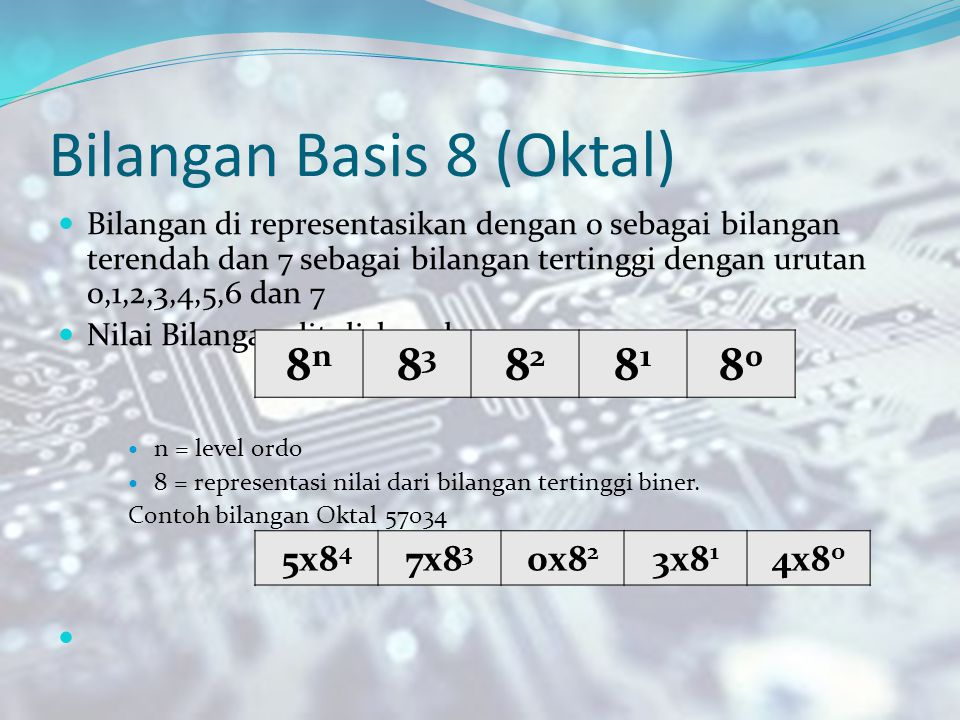 Bilangan Basis 8 (Oktal)