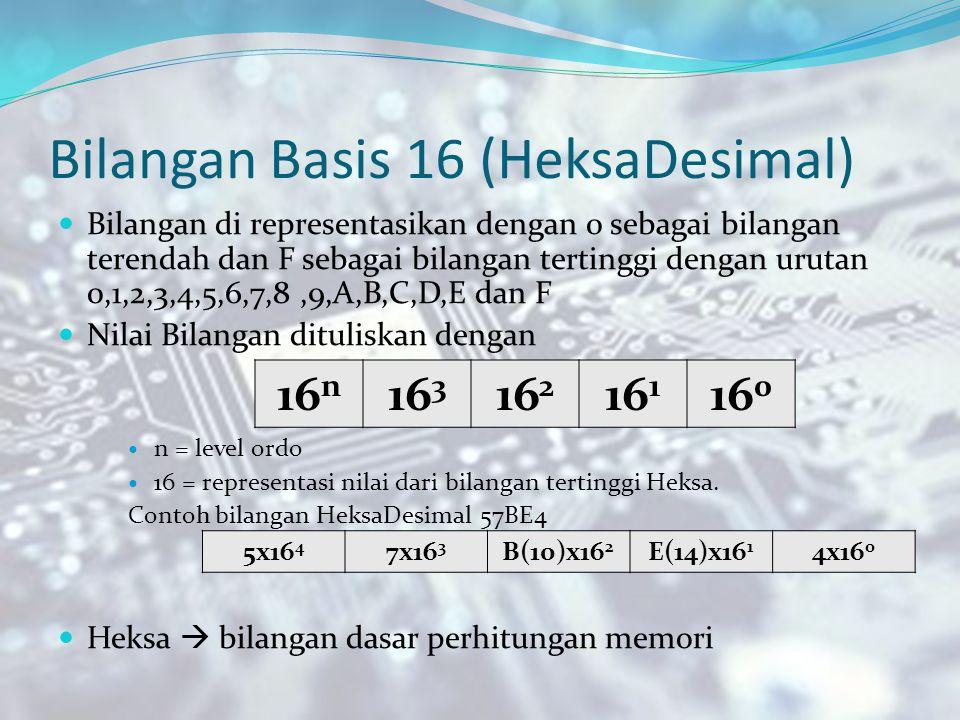 Bilangan Basis 16 (HeksaDesimal)
