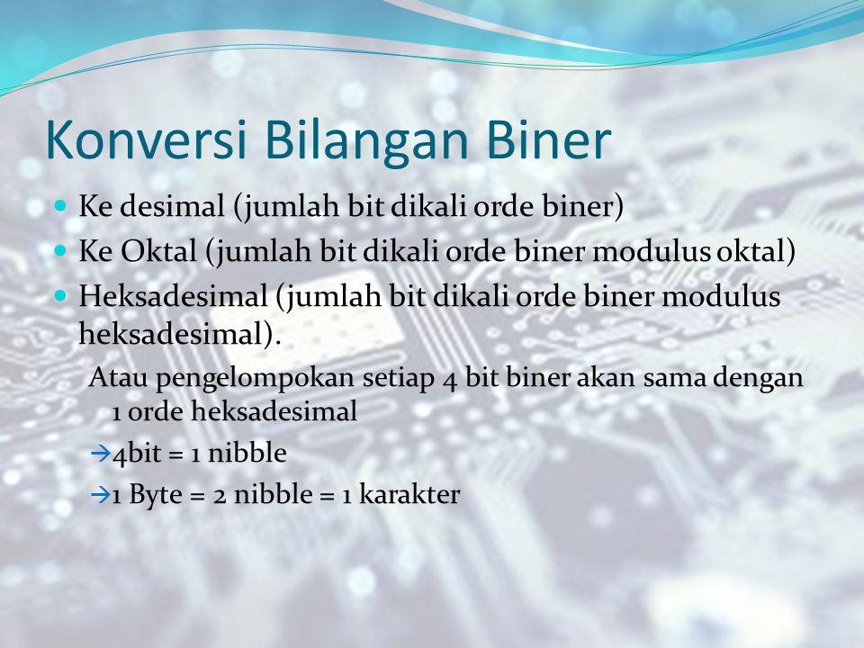 Konversi Bilangan Biner