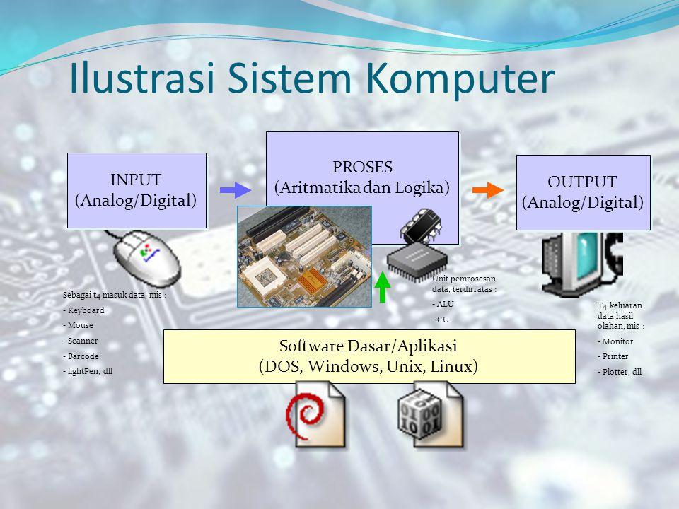 Ilustrasi Sistem Komputer