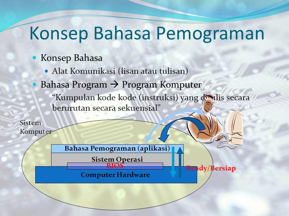 Konsep Bahasa Pemograman