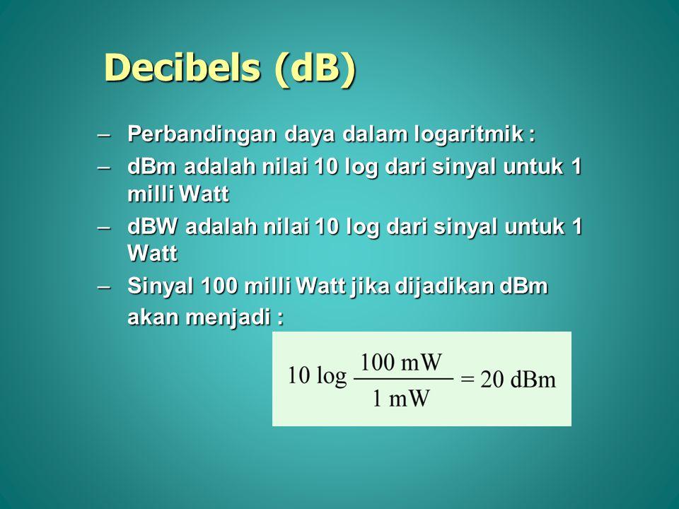 Decibels (dB) Perbandingan daya dalam logaritmik :