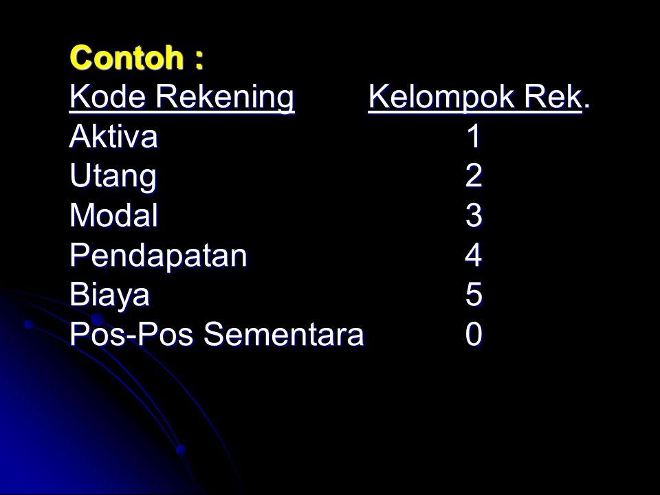 Contoh : Kode Rekening Kelompok Rek. Aktiva. 1 Utang. 2 Modal