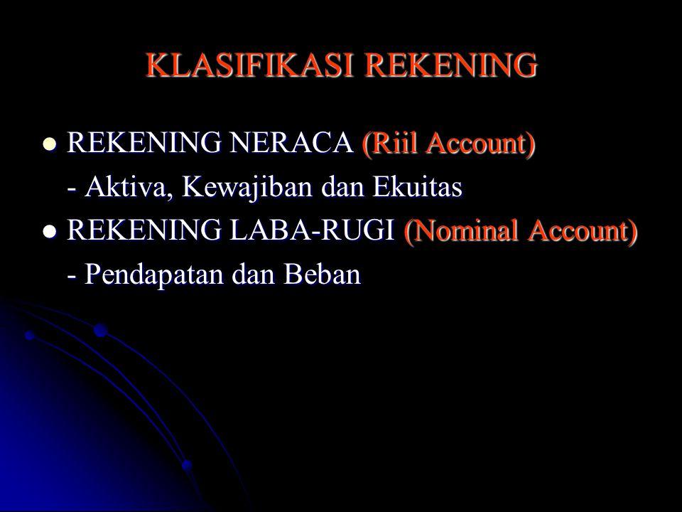 KLASIFIKASI REKENING REKENING NERACA (Riil Account)